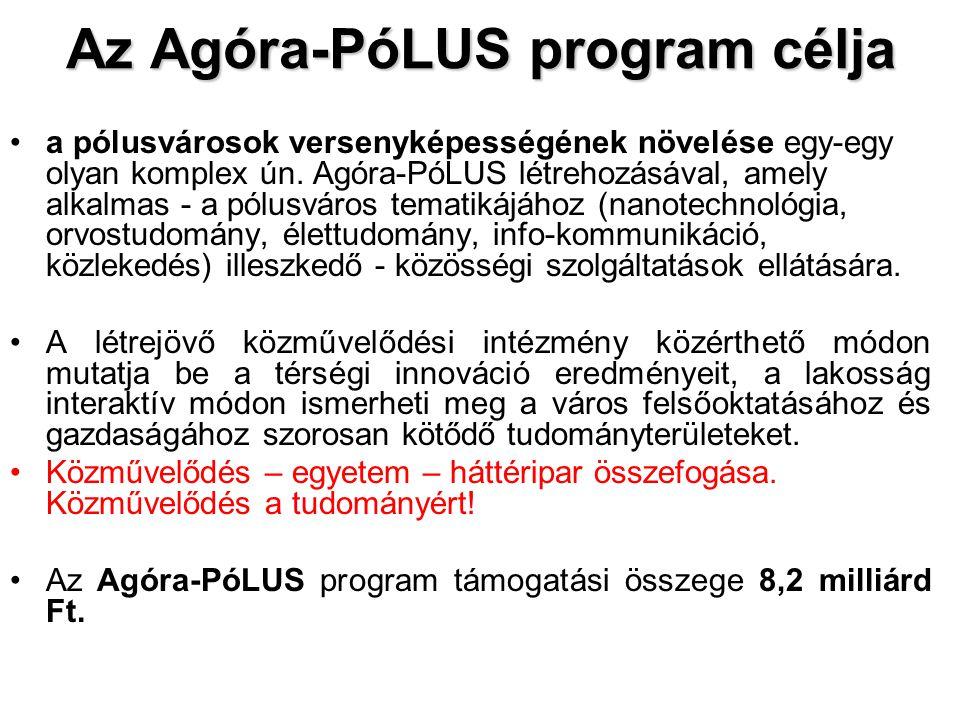 Az Agóra-PóLUS program célja a pólusvárosok versenyképességének növelése egy-egy olyan komplex ún. Agóra-PóLUS létrehozásával, amely alkalmas - a pólu
