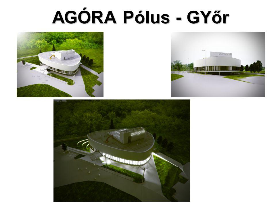 AGÓRA Pólus - GYőr