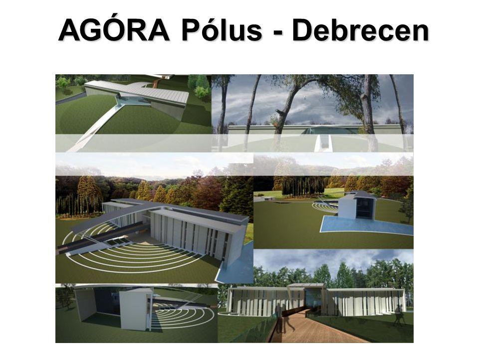 AGÓRA Pólus - Debrecen