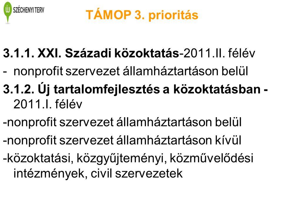 TÁMOP 3. prioritás 3.1.1. XXI. Századi közoktatás-2011.II. félév -nonprofit szervezet államháztartáson belül 3.1.2. Új tartalomfejlesztés a közoktatás