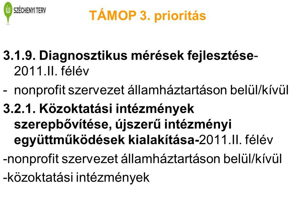TÁMOP 3. prioritás 3.1.9. Diagnosztikus mérések fejlesztése- 2011.II. félév -nonprofit szervezet államháztartáson belül/kívül 3.2.1. Közoktatási intéz