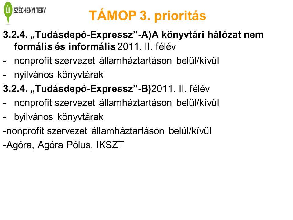 """TÁMOP 3. prioritás 3.2.4. """"Tudásdepó-Expressz""""-A)A könyvtári hálózat nem formális és informális 2011. II. félév -nonprofit szervezet államháztartáson"""