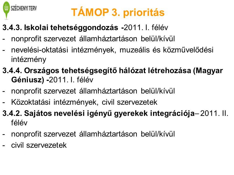 TÁMOP 3. prioritás 3.4.3. Iskolai tehetséggondozás -2011. I. félév -nonprofit szervezet államháztartáson belül/kívül -nevelési-oktatási intézmények, m