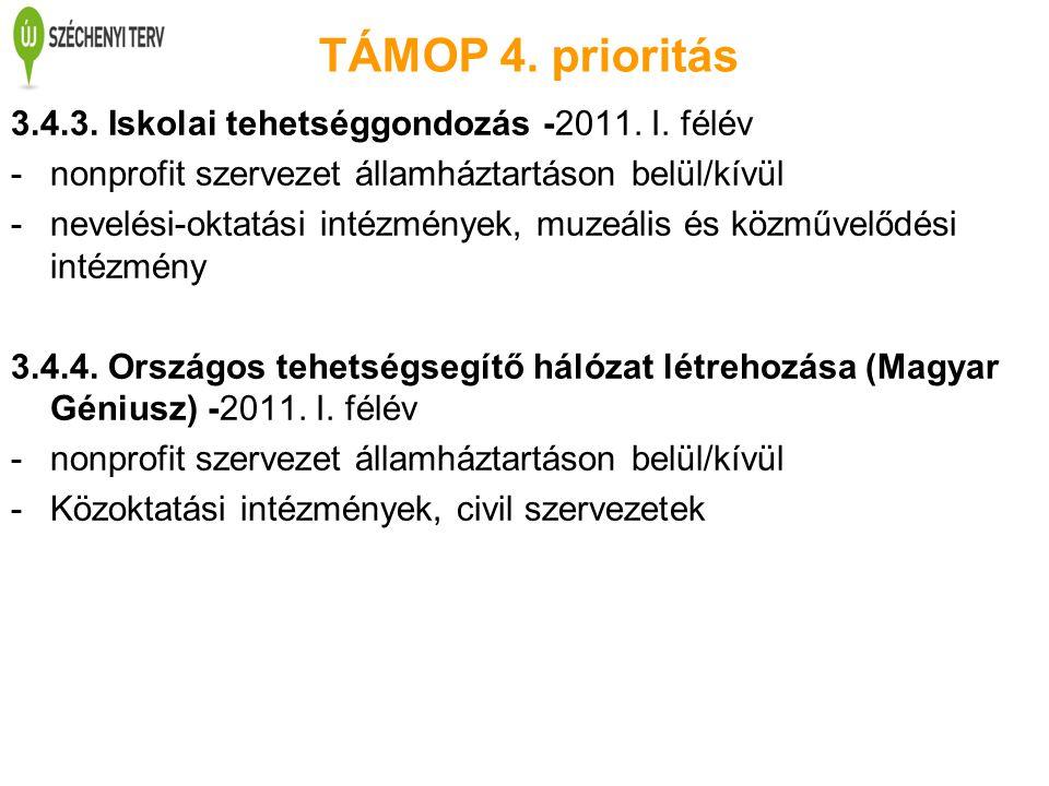 TÁMOP 4. prioritás 3.4.3. Iskolai tehetséggondozás -2011. I. félév -nonprofit szervezet államháztartáson belül/kívül -nevelési-oktatási intézmények, m