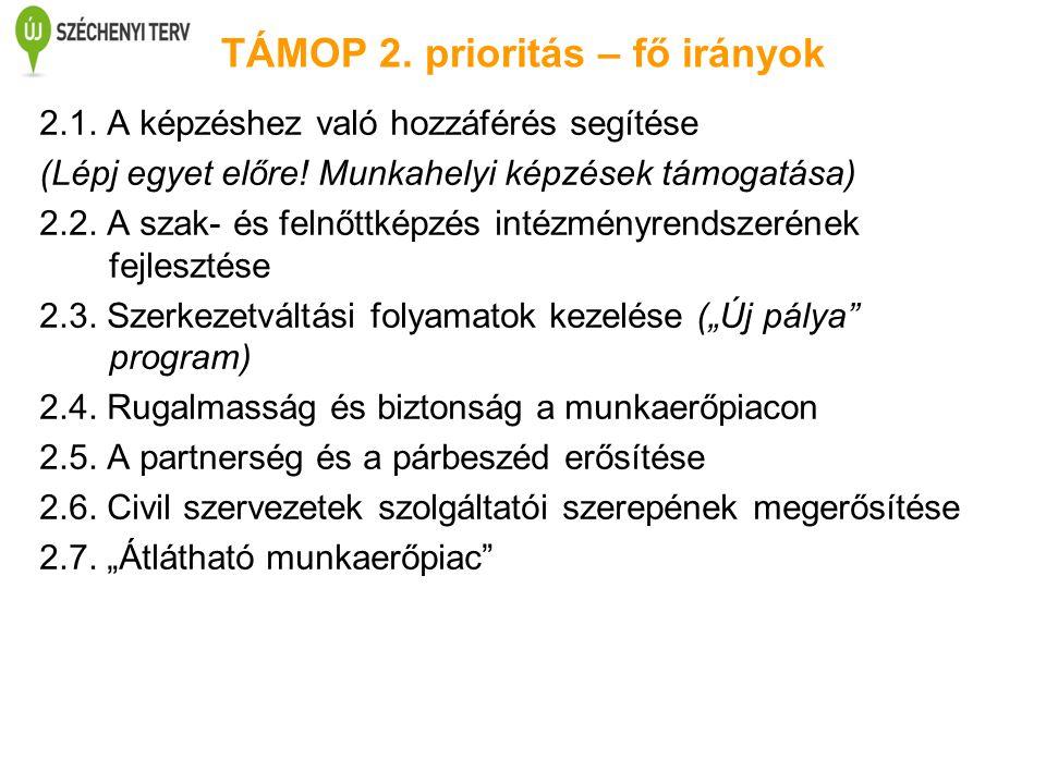 TÁMOP 2. prioritás – fő irányok 2.1. A képzéshez való hozzáférés segítése (Lépj egyet előre! Munkahelyi képzések támogatása) 2.2. A szak- és felnőttké