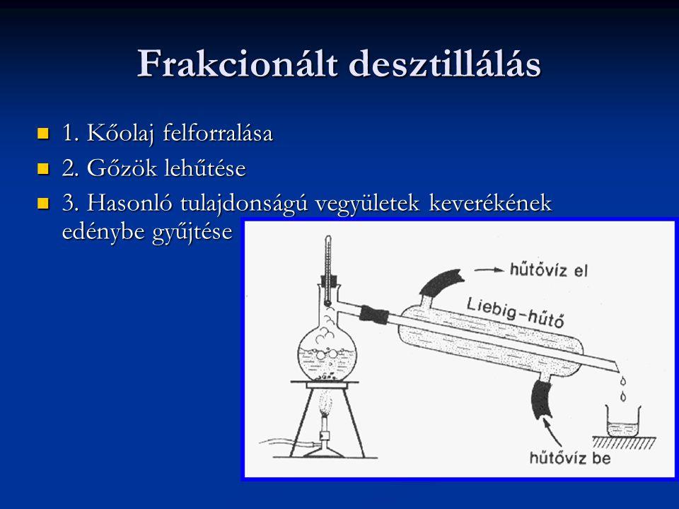 Frakcionált desztillálás 1. Kőolaj felforralása 1. Kőolaj felforralása 2. Gőzök lehűtése 2. Gőzök lehűtése 3. Hasonló tulajdonságú vegyületek keveréké