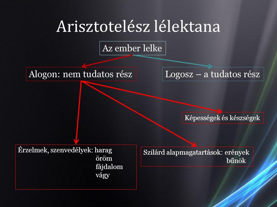 Arisztotelész lélektana Az ember lelke Alogon: nem tudatos részLogosz – a tudatos rész Érzelmek, szenvedélyek: harag öröm fájdalom vágy Képességek és