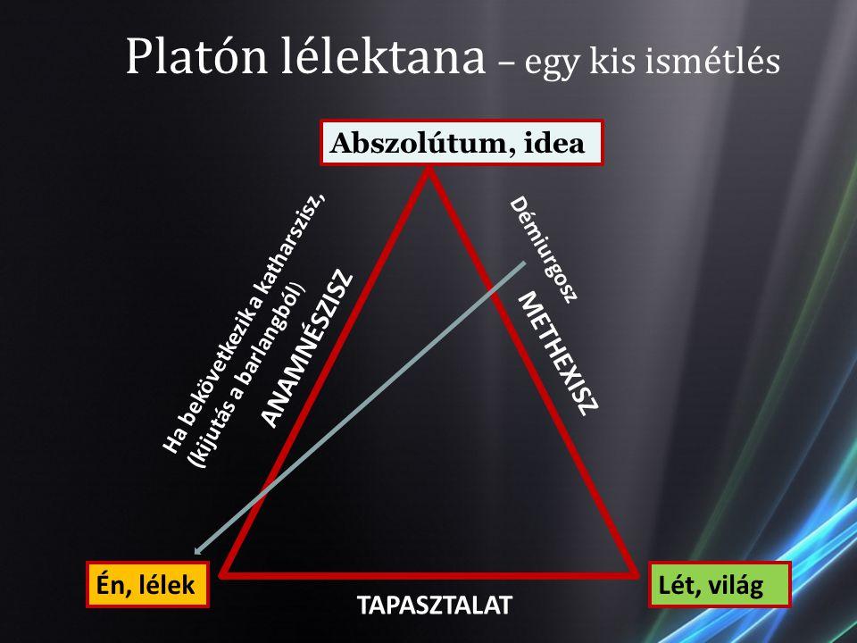 Abszolútum, idea Lét, világÉn, lélek METHEXISZ ANAMNÉSZISZ TAPASZTALAT Ha bekövetkezik a katharszisz, (kijutás a barlangból ) Démiurgosz Platón lélekt
