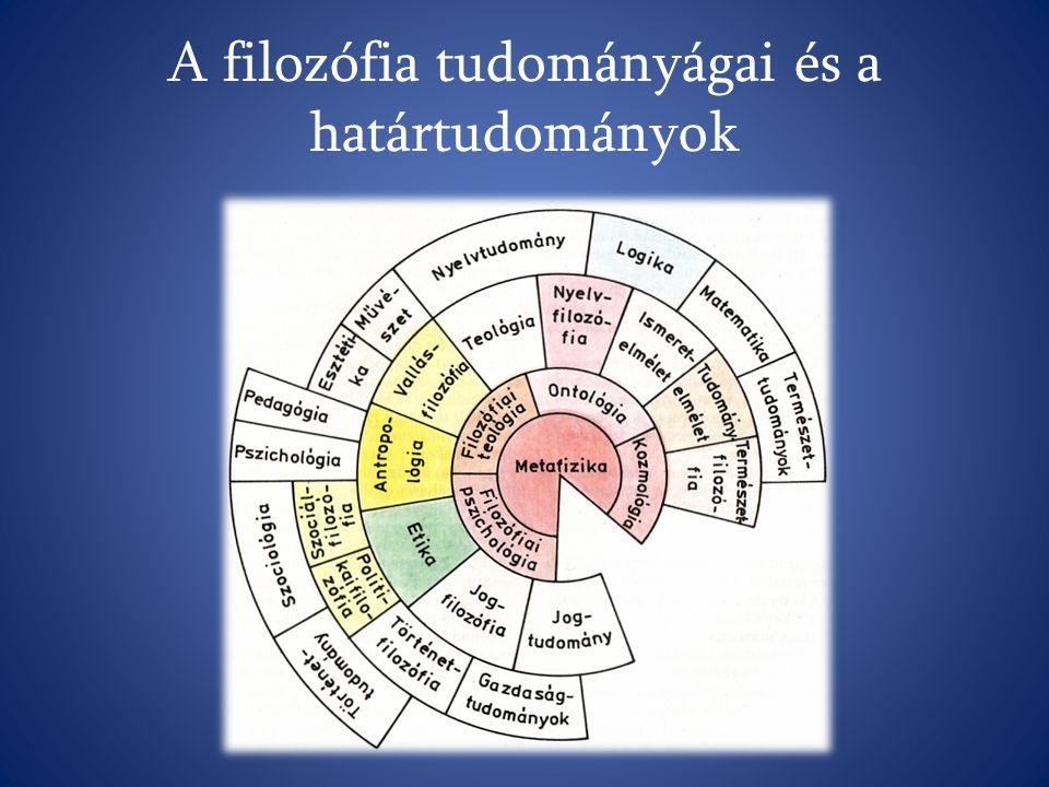 A filozófia tudományágai és a határtudományok
