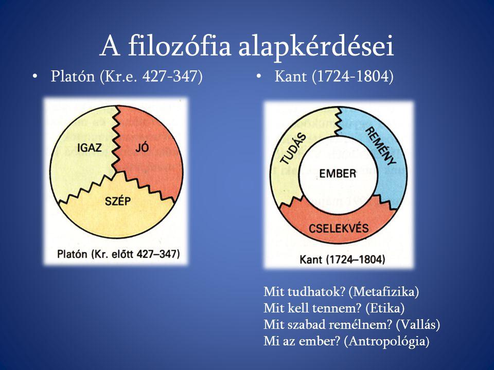 A filozófia alapkérdései Platón (Kr.e. 427-347) Kant (1724-1804) Mit tudhatok? (Metafizika) Mit kell tennem? (Etika) Mit szabad remélnem? (Vallás) Mi