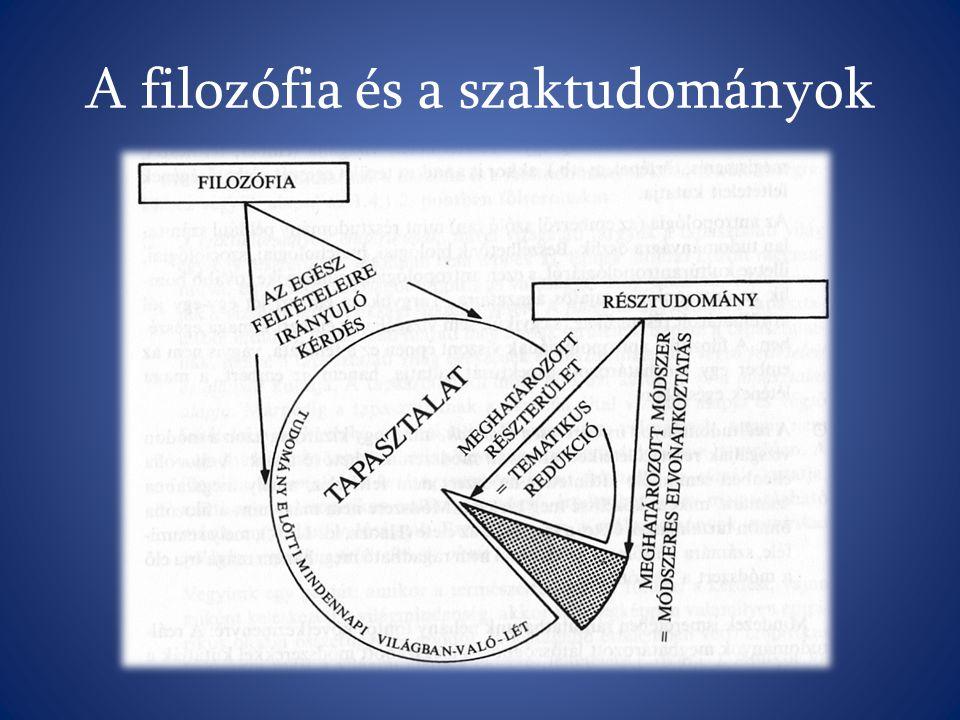 A filozófia és a szaktudományok
