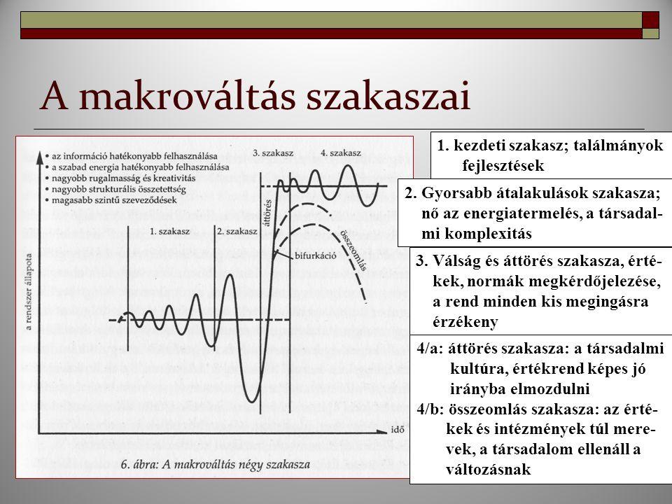 A makrováltás szakaszai 1. kezdeti szakasz; találmányok fejlesztések 2. Gyorsabb átalakulások szakasza; nő az energiatermelés, a társadal- mi komplexi