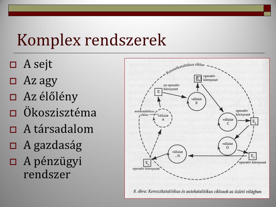 Komplex rendszerek  A sejt  Az agy  Az élőlény  Ökoszisztéma  A társadalom  A gazdaság  A pénzügyi rendszer