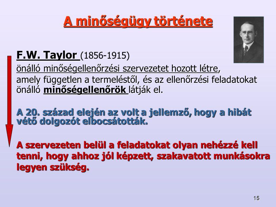 15 A minőségügy története F.W. Taylor F.W. Taylor (1856-1915) önálló minőségellenőrzési szervezetet hozott létre, amely független a termeléstől, és az