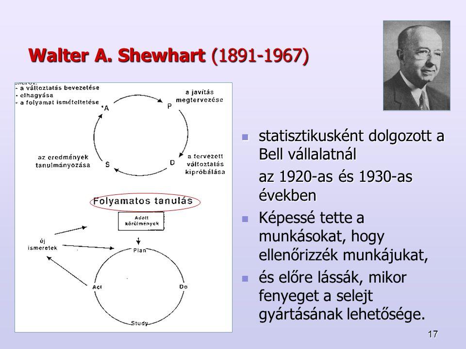 17 Walter A. Shewhart (1891-1967) statisztikusként dolgozott a Bell vállalatnál statisztikusként dolgozott a Bell vállalatnál az 1920-as és 1930-as év