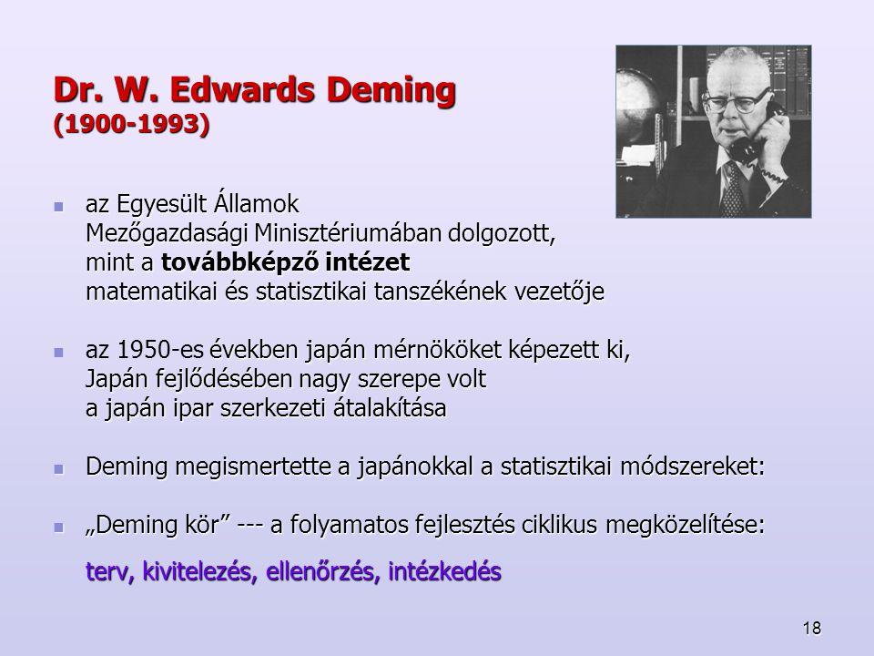 18 Dr. W. Edwards Deming (1900-1993) az Egyesült Államok az Egyesült Államok Mezőgazdasági Minisztériumában dolgozott, mint a továbbképző intézet mate