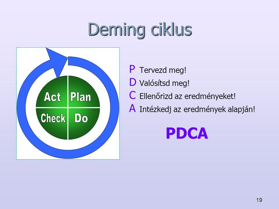 19 Deming ciklus P Tervezd meg! D Valósítsd meg! C Ellenőrizd az eredményeket! A Intézkedj az eredmények alapján! PDCA