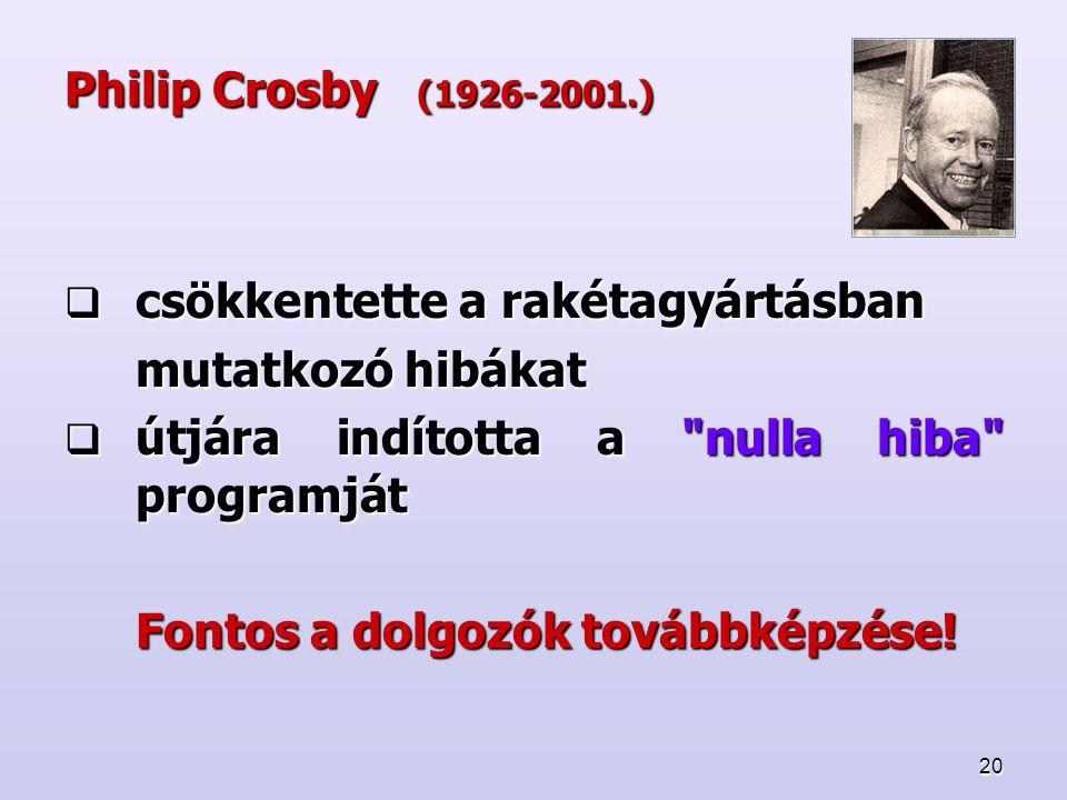 20 Philip Crosby (1926-2001.)  csökkentette a rakétagyártásban mutatkozó hibákat  útjára indította a nulla hiba programját Fontos a dolgozók továbbképzése!