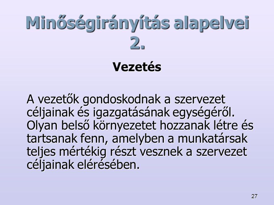 27 Minőségirányítás alapelvei 2.