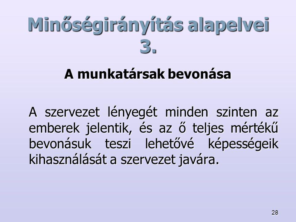 28 Minőségirányítás alapelvei 3.