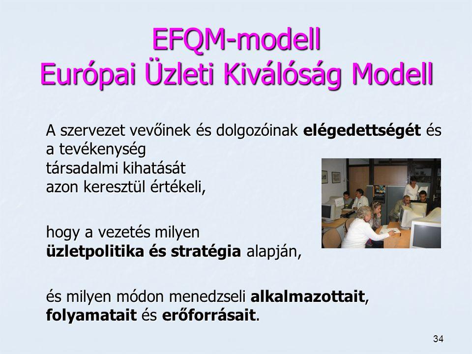 34 EFQM-modell Európai Üzleti Kiválóság Modell A szervezet vevőinek és dolgozóinak elégedettségét és a tevékenység társadalmi kihatását azon keresztül értékeli, hogy a vezetés milyen üzletpolitika és stratégia alapján, és milyen módon menedzseli alkalmazottait, folyamatait és erőforrásait.