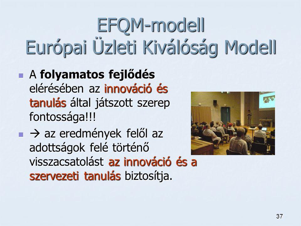 37 EFQM-modell Európai Üzleti Kiválóság Modell A folyamatos fejlődés elérésében az innováció és tanulás által játszott szerep fontossága!!! A folyamat