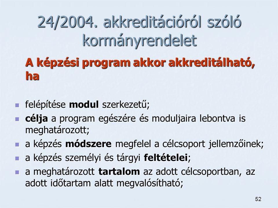 52 24/2004. akkreditációról szóló kormányrendelet A képzési program akkor akkreditálható, ha felépítése modul szerkezetű; felépítése modul szerkezetű;