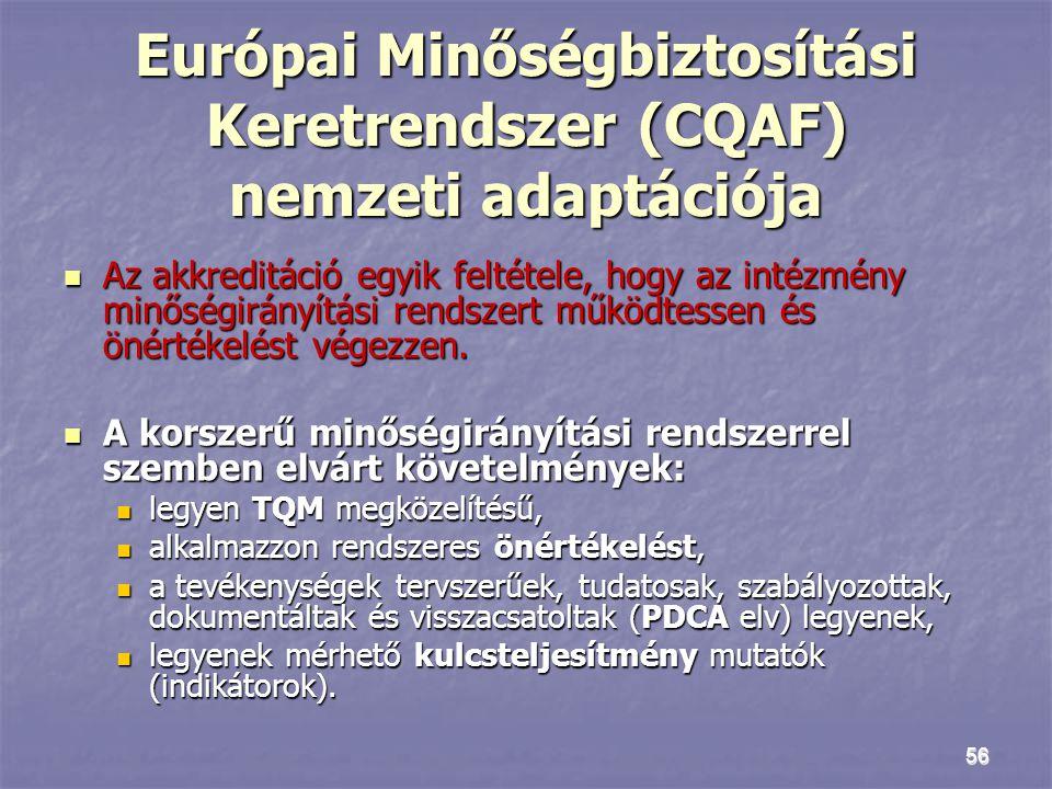 56 Európai Minőségbiztosítási Keretrendszer (CQAF) nemzeti adaptációja Az akkreditáció egyik feltétele, hogy az intézmény minőségirányítási rendszert