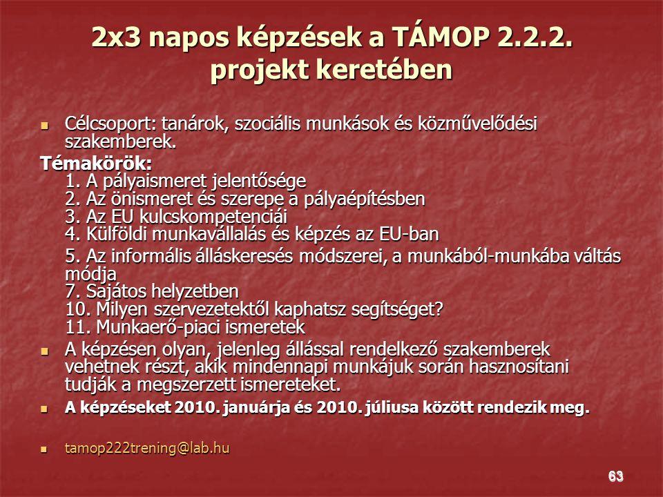 63 2x3 napos képzések a TÁMOP 2.2.2. projekt keretében Célcsoport: tanárok, szociális munkások és közművelődési szakemberek. Célcsoport: tanárok, szoc