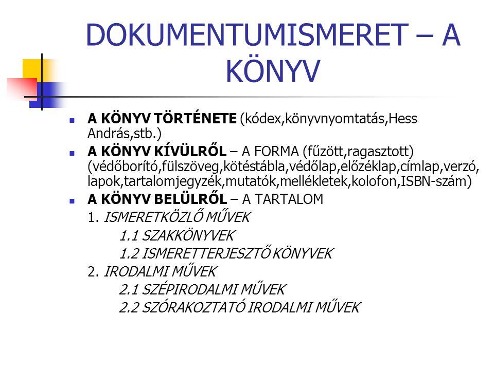 DOKUMENTUMISMERET – A KÖNYV A KÖNYV TÖRTÉNETE (kódex,könyvnyomtatás,Hess András,stb.) A KÖNYV KÍVÜLRŐL – A FORMA (fűzött,ragasztott) (védőborító,fülsz