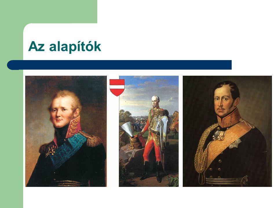 Politikai képlet nagyhatalmi status quo Szent Szövetség nemzeti mozgalmak nacionalizmus→nemzetállam görög szabadságharc 1821.