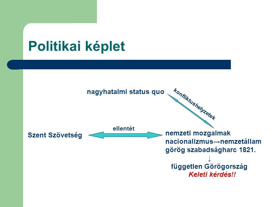 Politikai képlet nagyhatalmi status quo Szent Szövetség nemzeti mozgalmak nacionalizmus→nemzetállam görög szabadságharc 1821. ↓ független Görögország