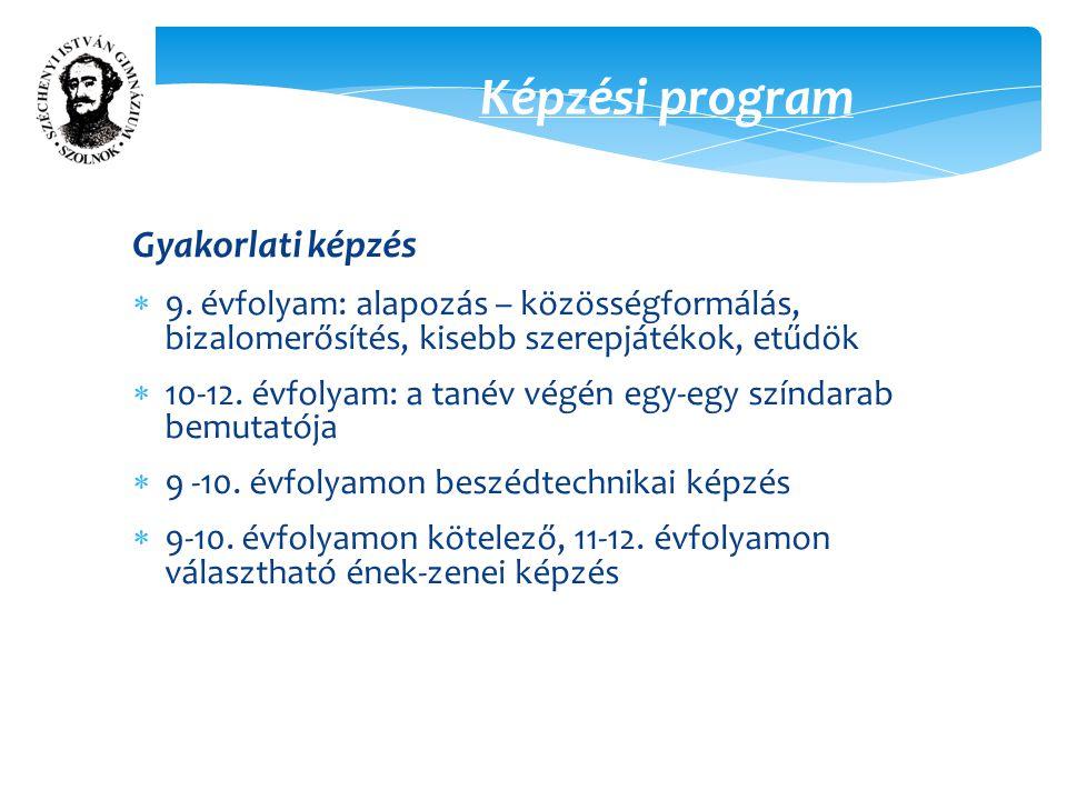 Képzési program Gyakorlati képzés  9.