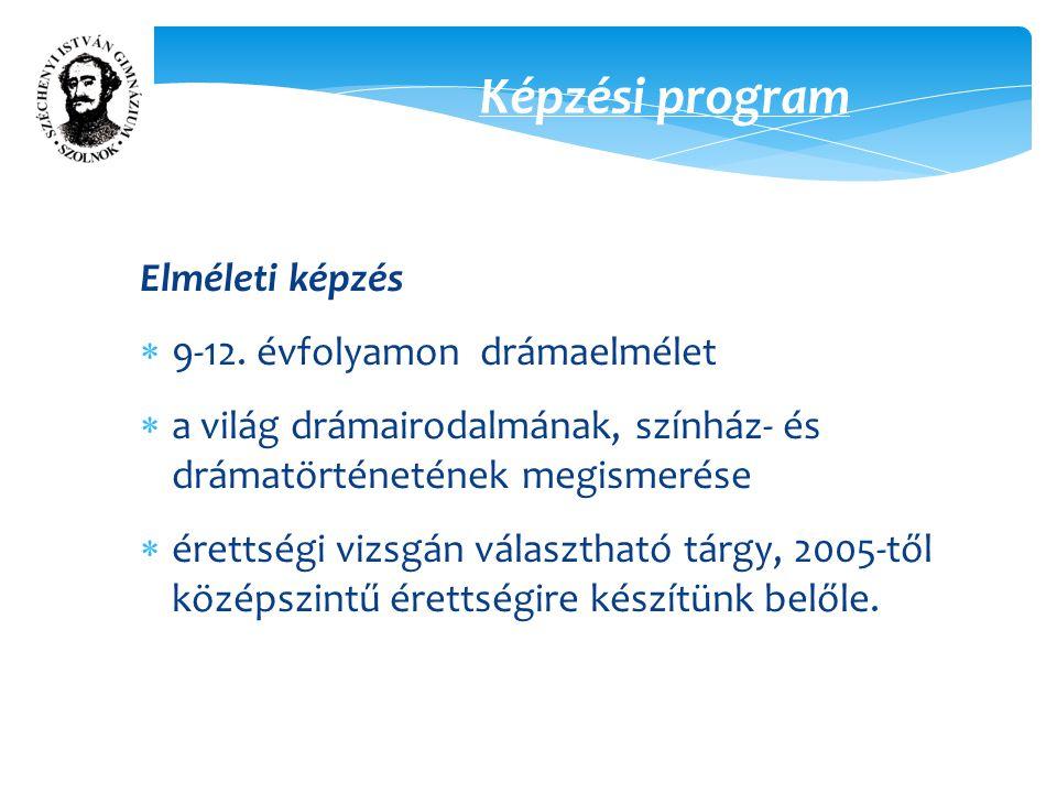 Képzési program Elméleti képzés  9-12.