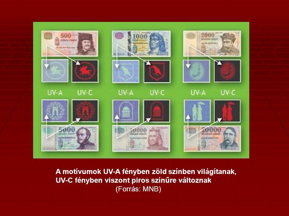 A motívumok UV-A fényben zöld színben világítanak, UV-C fényben viszont piros színűre változnak (Forrás: MNB)