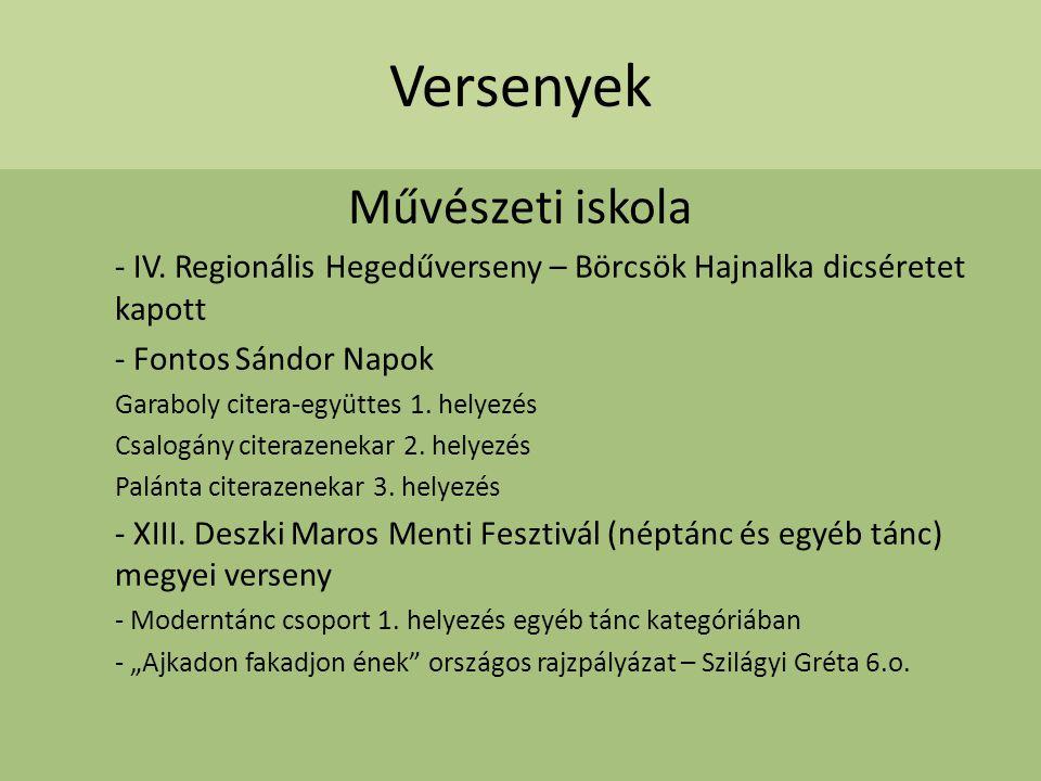 Versenyek Művészeti iskola - IV. Regionális Hegedűverseny – Börcsök Hajnalka dicséretet kapott - Fontos Sándor Napok Garaboly citera-együttes 1. helye