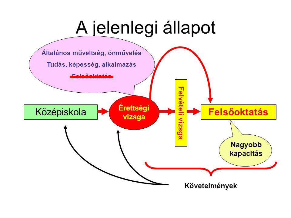 Kapcsolódó jogszabályok (1.) 100/1997.(VI.13.) Korm.