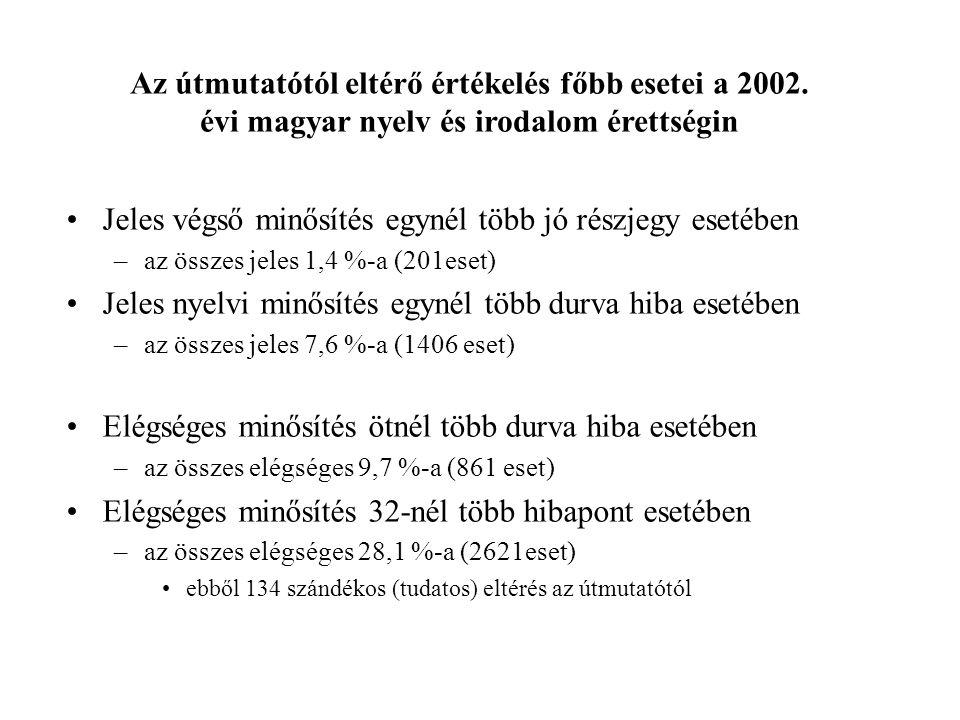 Az érdemjegyek eloszlása az egyes érettségi tantárgyak esetében 2002.
