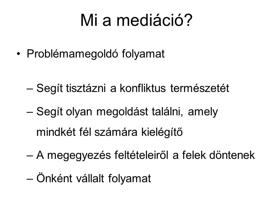 Mi a mediáció.
