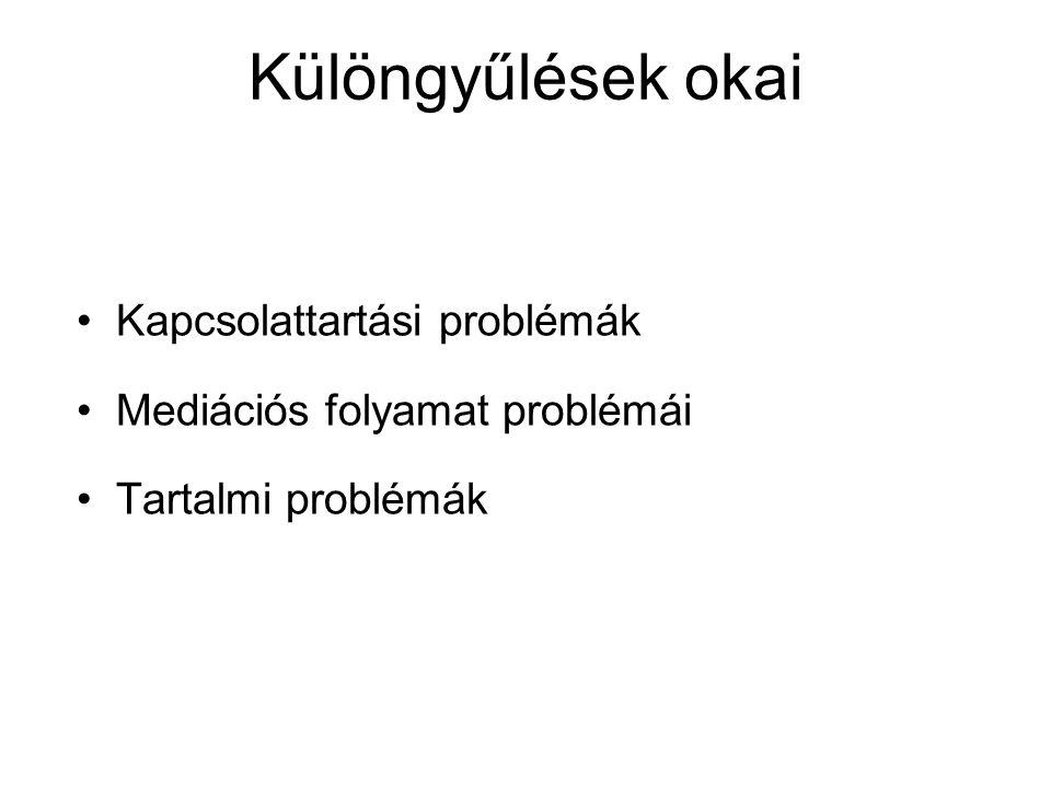 Különgyűlések okai Kapcsolattartási problémák Mediációs folyamat problémái Tartalmi problémák