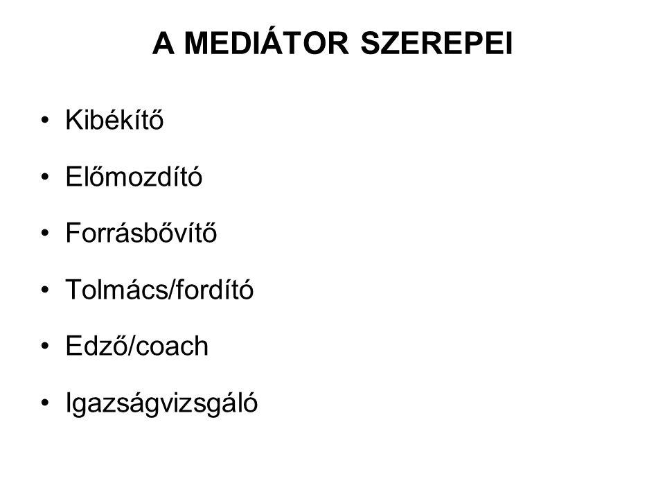A MEDIÁTOR SZEREPEI Kibékítő Előmozdító Forrásbővítő Tolmács/fordító Edző/coach Igazságvizsgáló