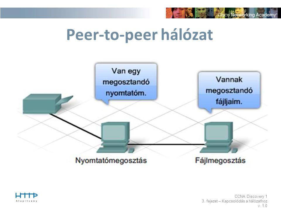 CCNA Discovery 1 3. fejezet – Kapcsolódás a hálózathoz v. 1.0 Peer-to-peer hálózat
