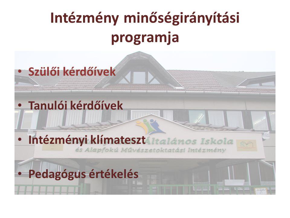 Intézmény minőségirányítási programja Szülői kérdőívek Tanulói kérdőívek Intézményi klímateszt Pedagógus értékelés