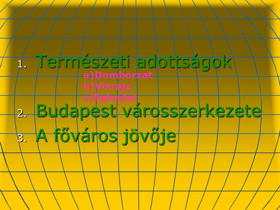 1. Természeti adottságok 2. Budapest városszerkezete 3. A főváros jövője a)Domborzat b)Vízrajz c)Éghajlat