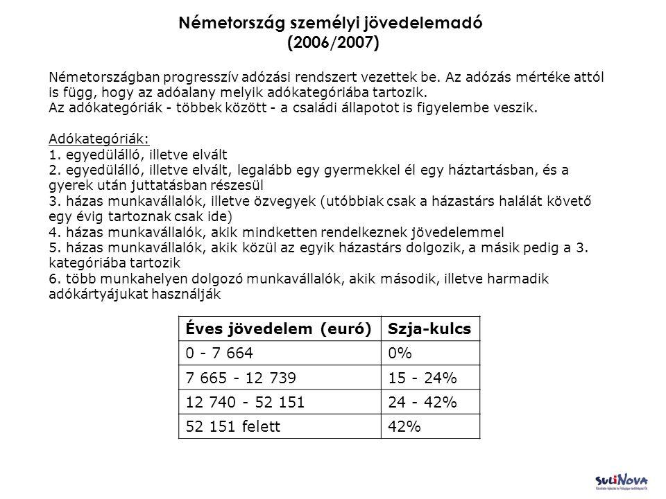Személyi jövedelemadó Magyarország 2007 0 - 1 700 000 Ft18% 1 700 001 Ft-tól306 000 Ft és az 1 700 000 Ft-on felüli rész 36%-a Magyarországon a személyi jövedelmekre progresszív adót vetettek ki.