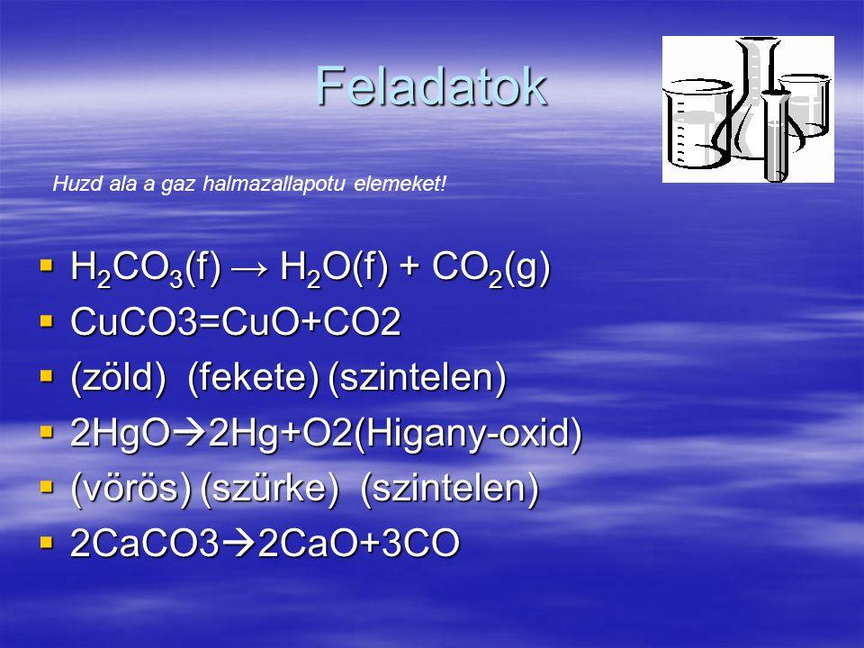 Feladatok  H 2 CO 3 (f) → H 2 O(f) + CO 2 (g)  CuCO3=CuO+CO2  (zöld) (fekete) (szintelen)  2HgO  2Hg+O2(Higany-oxid)  (vörös) (szürke) (szintelen)  2CaCO3  2CaO+3CO Huzd ala a gaz halmazallapotu elemeket!