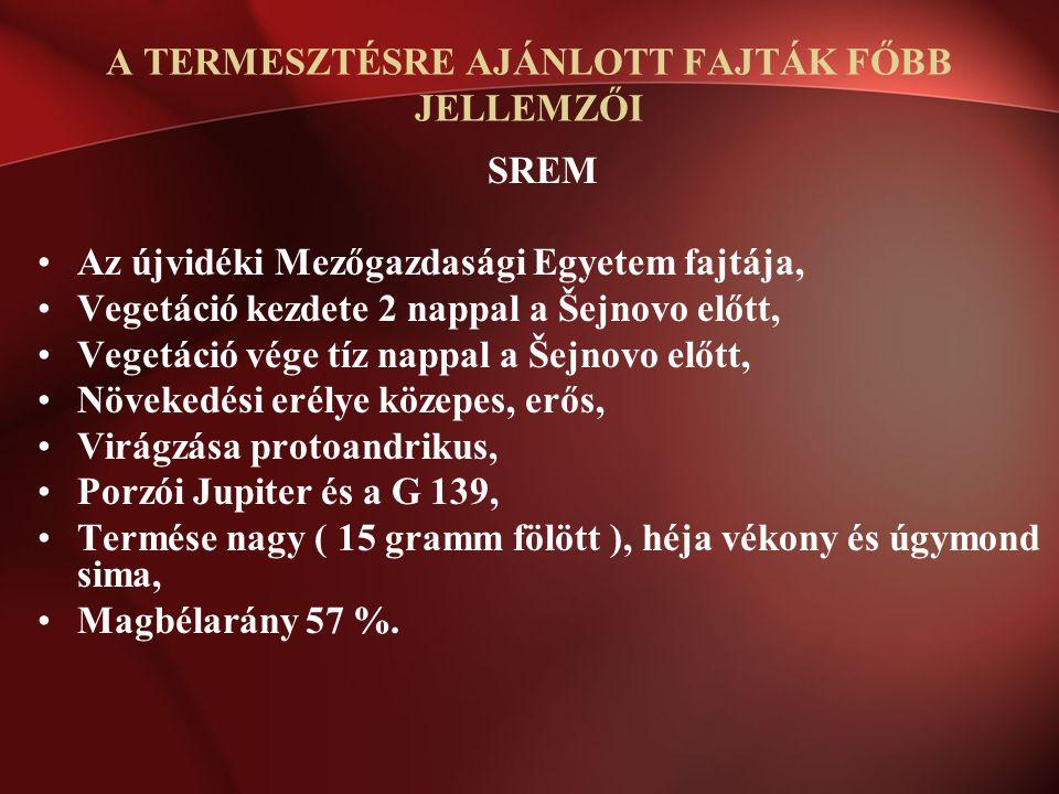 SREM Az újvidéki Mezőgazdasági Egyetem fajtája, Vegetáció kezdete 2 nappal a Šejnovo előtt, Vegetáció vége tíz nappal a Šejnovo előtt, Növekedési erél