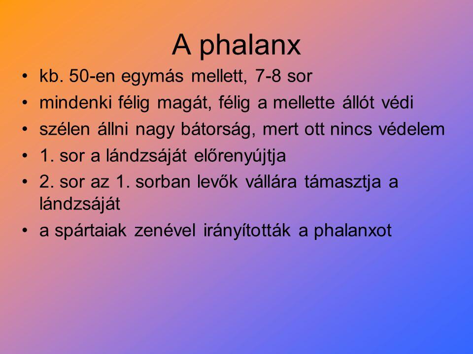 A phalanx kb. 50-en egymás mellett, 7-8 sor mindenki félig magát, félig a mellette állót védi szélen állni nagy bátorság, mert ott nincs védelem 1. so