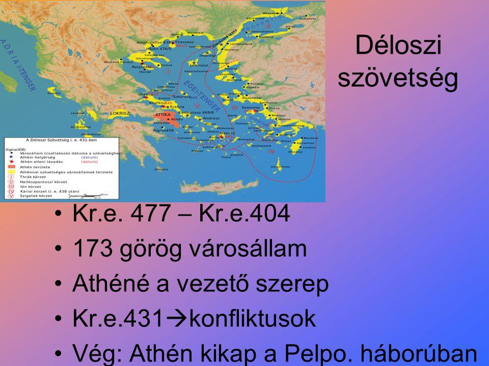 Déloszi szövetség Kr.e. 477 – Kr.e.404 173 görög városállam Athéné a vezető szerep Kr.e.431  konfliktusok Vég: Athén kikap a Pelpo. háborúban