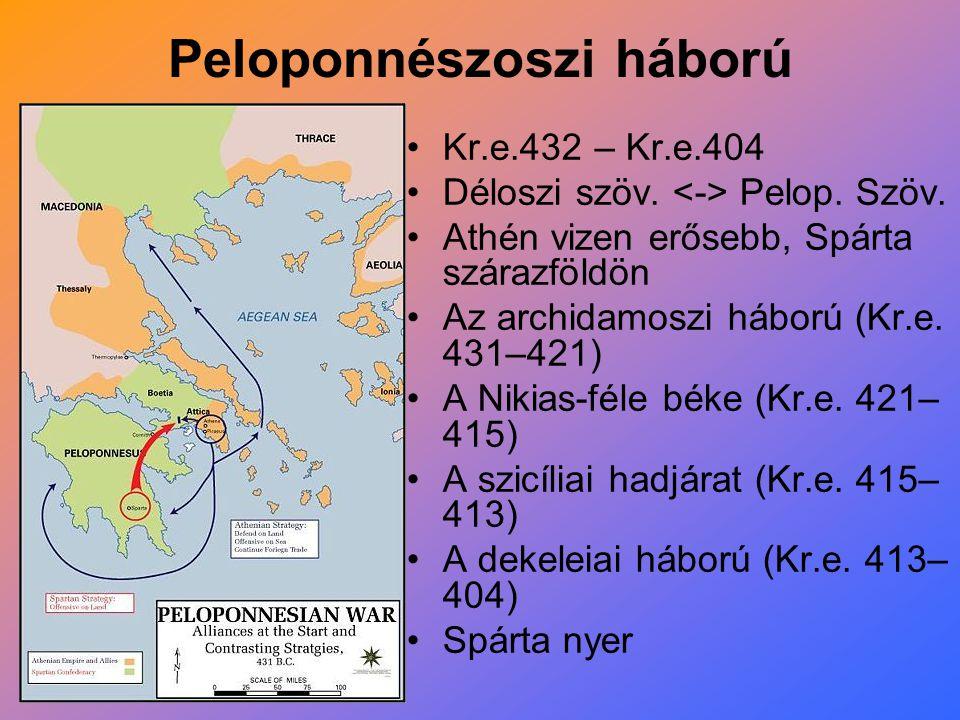 Peloponnészoszi háború Kr.e.432 – Kr.e.404 Déloszi szöv. Pelop. Szöv. Athén vizen erősebb, Spárta szárazföldön Az archidamoszi háború (Kr.e. 431–421)